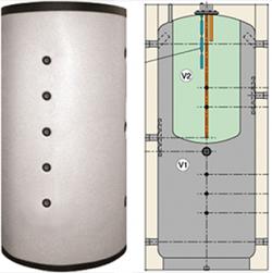 Ενδεικτική εικόνα ενός δοχειου αδρανειας tank in tank (δοχείο εντός δοχείου)
